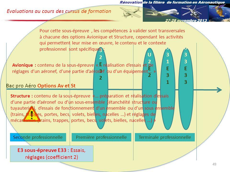 U32E32U32E32 U2E2U2E2 U31E31U31E31 U33E33U33E33 Bac pro Aéro Options Av et St Evaluations au cours des cursus de formation Rénovation de la filière de formation en Aéronautique 27-28 novembre 2013 Terminale professionnelleSeconde professionnellePremière professionnelle Pour cette sous-épreuve, les compétences à valider sont transversales à chacune des options Avionique et Structure, cependant les activités qui permettent leur mise en œuvre, le contenu et le contexte professionnel sont spécifiques : Avionique : contenu de la sous-épreuve «… réalisation dessais et de réglages dun aéronef, dune partie daéronef ou dun équipement… » Structure : contenu de la sous-épreuve «… préparation et réalisation dessais dune partie daéronef ou dun sous-ensemble (étanchéité structure ou tuyauteries), dessais de fonctionnement dun ensemble ou dun sous ensemble (trains, trappes, portes, becs, volets, bielles, nacelles …) et réglages de mécanismes (trains, trappes, portes, becs, volets, bielles, nacelles …) » E3 sous-épreuve E33 : Essais, réglages (coefficient 2) 49