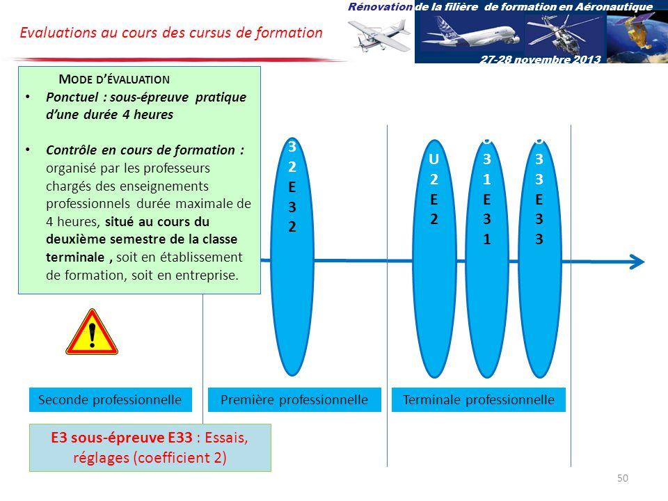 U32E32U32E32 U2E2U2E2 U31E31U31E31 U33E33U33E33 Bac pro Aéro Options Av et St Evaluations au cours des cursus de formation Rénovation de la filière de formation en Aéronautique 27-28 novembre 2013 Terminale professionnelleSeconde professionnellePremière professionnelle E3 sous-épreuve E33 : Essais, réglages (coefficient 2) M ODE D ÉVALUATION Ponctuel : sous-épreuve pratique dune durée 4 heures Contrôle en cours de formation : organisé par les professeurs chargés des enseignements professionnels durée maximale de 4 heures, situé au cours du deuxième semestre de la classe terminale, soit en établissement de formation, soit en entreprise.