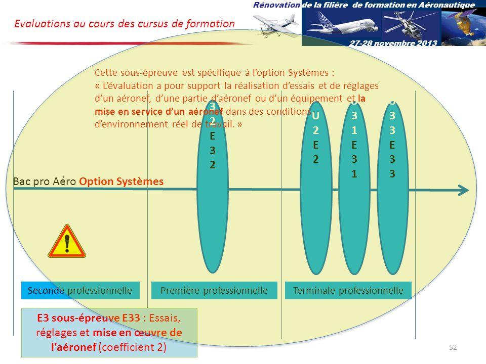 U32E32U32E32 U2E2U2E2 U31E31U31E31 U33E33U33E33 Bac pro Aéro Option Systèmes Evaluations au cours des cursus de formation Rénovation de la filière de formation en Aéronautique 27-28 novembre 2013 Terminale professionnelleSeconde professionnellePremière professionnelle Cette sous-épreuve est spécifique à loption Systèmes : « Lévaluation a pour support la réalisation dessais et de réglages dun aéronef, dune partie daéronef ou dun équipement et la mise en service dun aéronef dans des conditions denvironnement réel de travail.