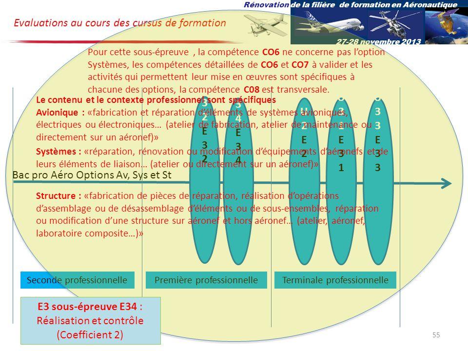 U32E32U32E32 U34E34U34E34 U2E2U2E2 U31E31U31E31 U33E33U33E33 Bac pro Aéro Options Av, Sys et St Evaluations au cours des cursus de formation Rénovation de la filière de formation en Aéronautique 27-28 novembre 2013 Terminale professionnelleSeconde professionnellePremière professionnelle Pour cette sous-épreuve, la compétence CO6 ne concerne pas loption Systèmes, les compétences détaillées de CO6 et CO7 à valider et les activités qui permettent leur mise en œuvres sont spécifiques à chacune des options, la compétence C08 est transversale.
