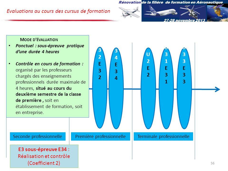 U34E34U34E34 U32E32U32E32 U2E2U2E2 U31E31U31E31 U33E33U33E33 Bac pro Aéro Options Av, Sys et St Evaluations au cours des cursus de formation Rénovation de la filière de formation en Aéronautique 27-28 novembre 2013 Terminale professionnelleSeconde professionnellePremière professionnelle E3 sous-épreuve E34 : Réalisation et contrôle (Coefficient 2) M ODE D ÉVALUATION Ponctuel : sous-épreuve pratique dune durée 4 heures Contrôle en cours de formation : organisé par les professeurs chargés des enseignements professionnels durée maximale de 4 heures, situé au cours du deuxième semestre de la classe de première, soit en établissement de formation, soit en entreprise.