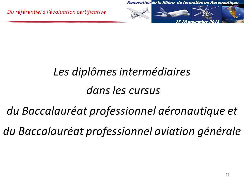 Du référentiel à lévaluation certificative Rénovation de la filière de formation en Aéronautique 27-28 novembre 2013 Les diplômes intermédiaires dans les cursus du Baccalauréat professionnel aéronautique et du Baccalauréat professionnel aviation générale 71