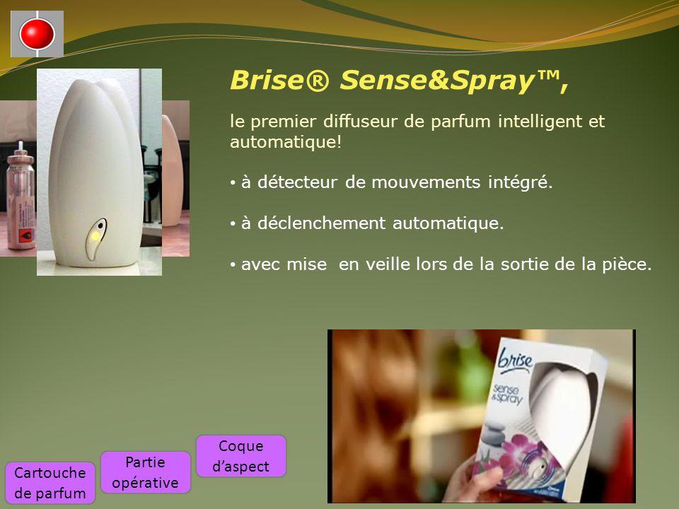 Brise® Sense&Spray, le premier diffuseur de parfum intelligent et automatique! à détecteur de mouvements intégré. à déclenchement automatique. avec mi