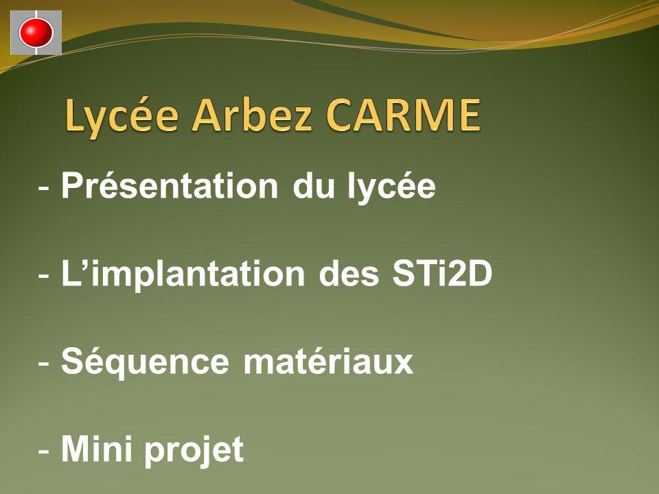 - Présentation du lycée - Limplantation des STi2D - Séquence matériaux - Mini projet