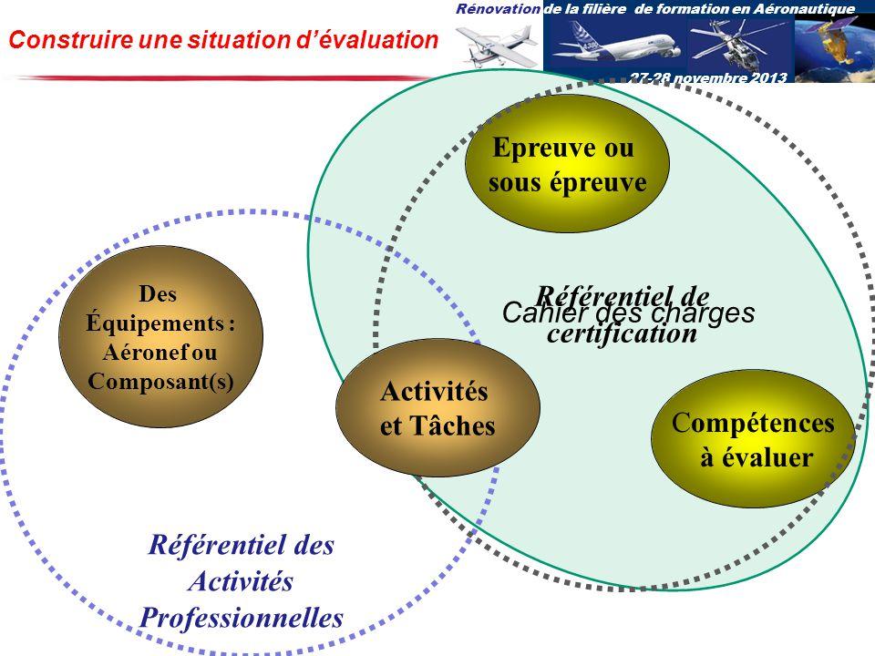 Rénovation de la filière de formation en Aéronautique 27-28 novembre 2013 Construire une situation dévaluation Compétences à évaluer Des Équipements :