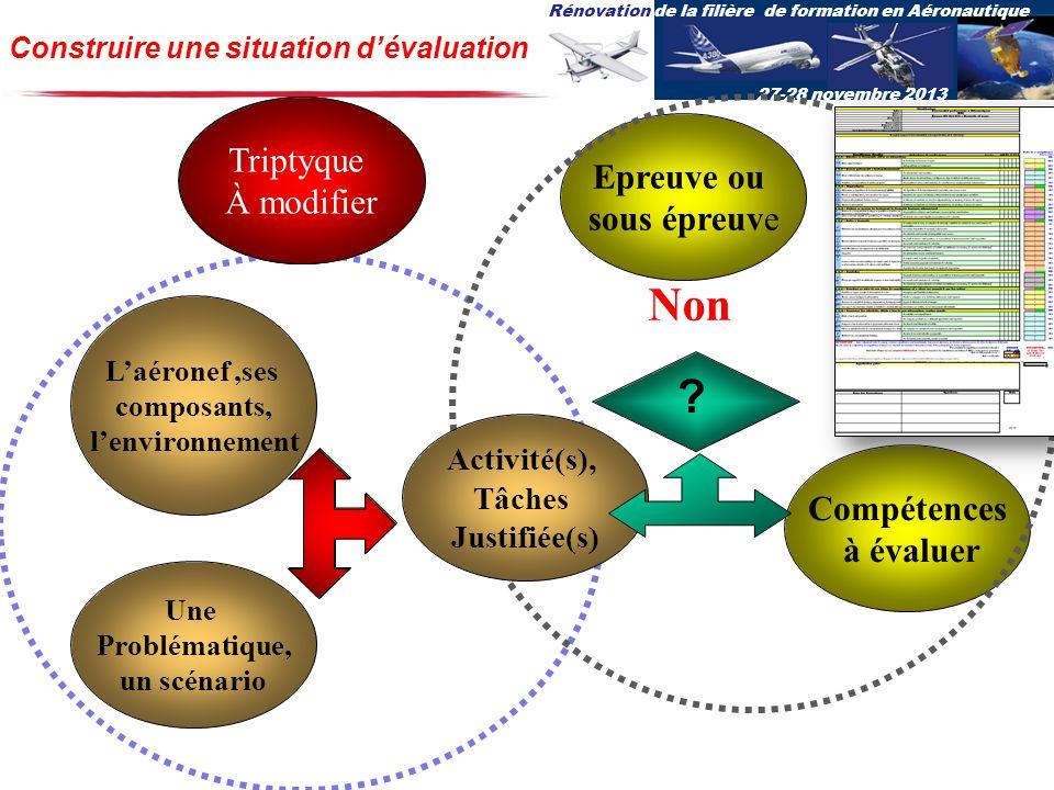 Rénovation de la filière de formation en Aéronautique 27-28 novembre 2013 Triptyque Justifié Construire une situation dévaluation Compétences à évalue