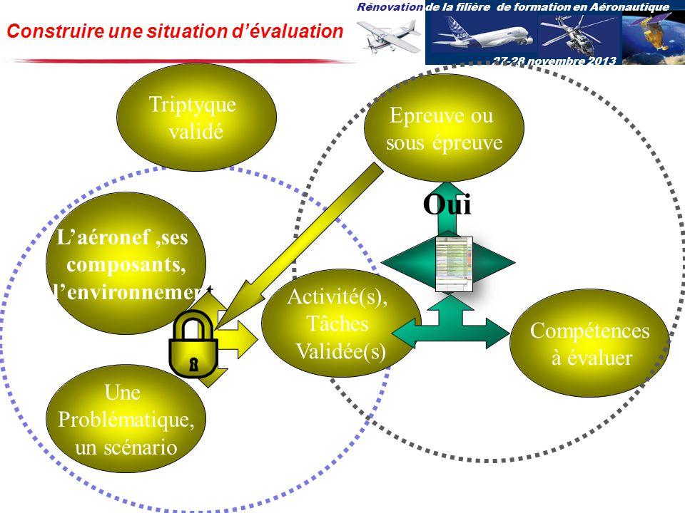 Rénovation de la filière de formation en Aéronautique 27-28 novembre 2013 Construire une situation dévaluation Merci de votre attention…