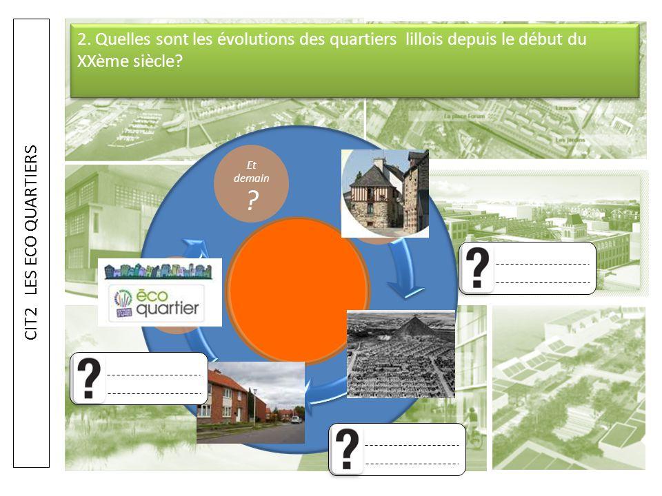 CIT2 LES ECO QUARTIERS Premier travail sur les éco quartiers : Pourquoi ce thème .