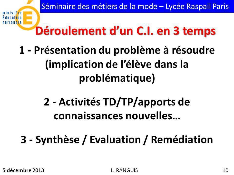 Séminaire des métiers de la mode – Lycée Raspail Paris 5 décembre 2013 10 1 - Présentation du problème à résoudre (implication de lélève dans la problématique) 2 - Activités TD/TP/apports de connaissances nouvelles… 3 - Synthèse / Evaluation / Remédiation L.