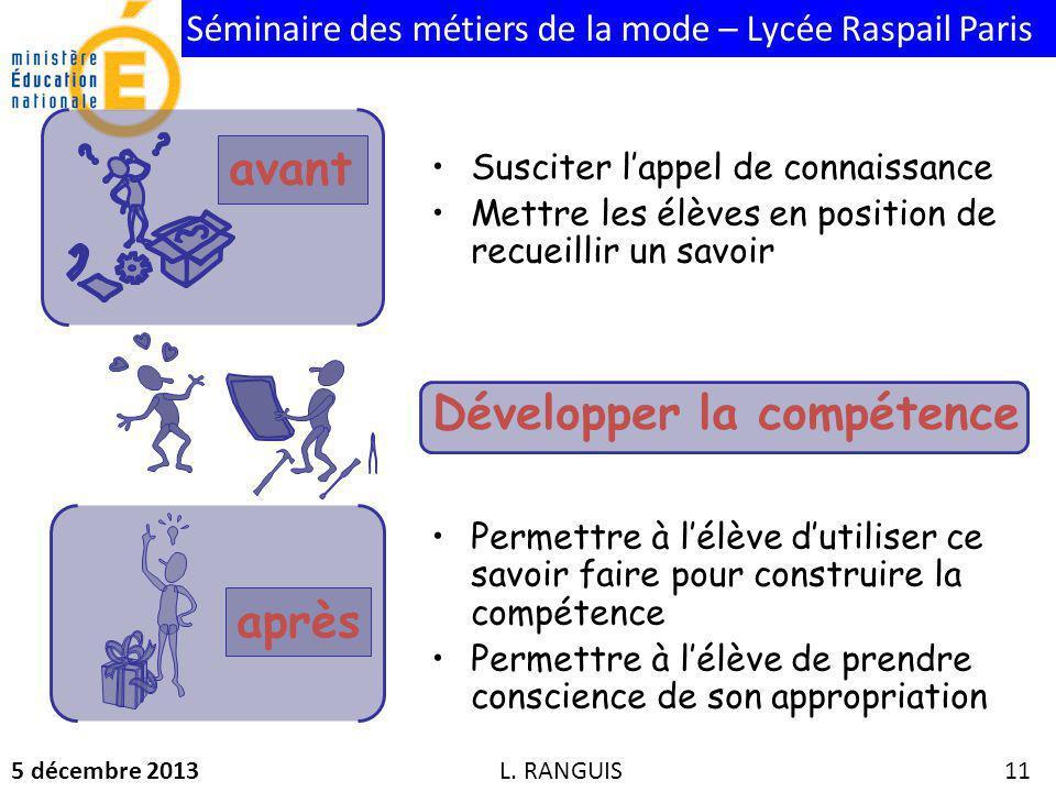 Séminaire des métiers de la mode – Lycée Raspail Paris 5 décembre 2013 11 L.