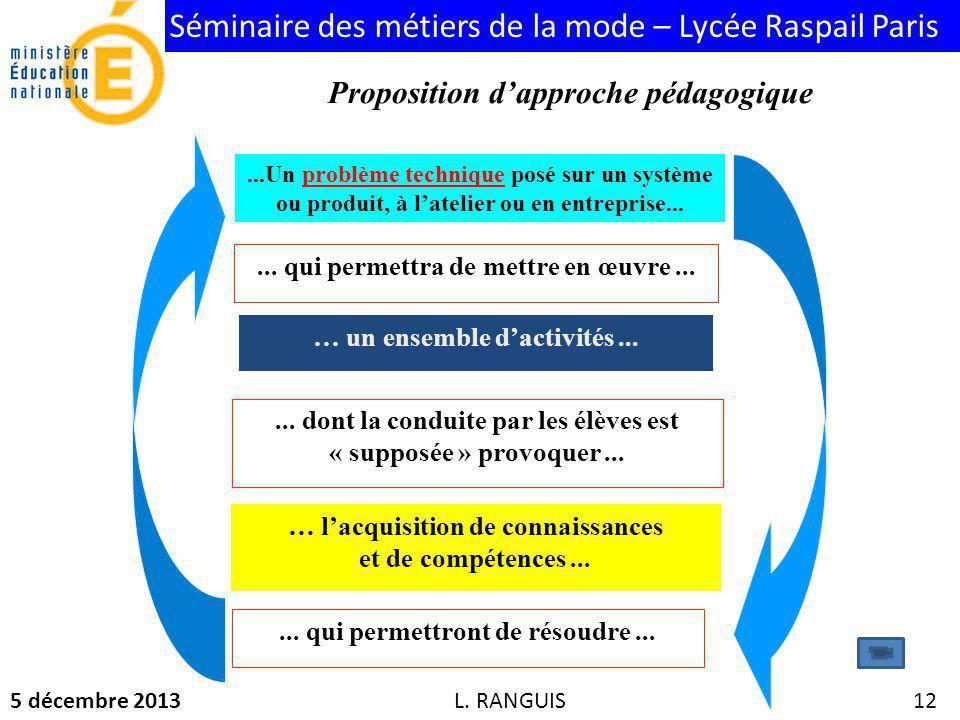 Séminaire des métiers de la mode – Lycée Raspail Paris 5 décembre 2013 12...Un problème technique posé sur un système ou produit, à latelier ou en entreprise......