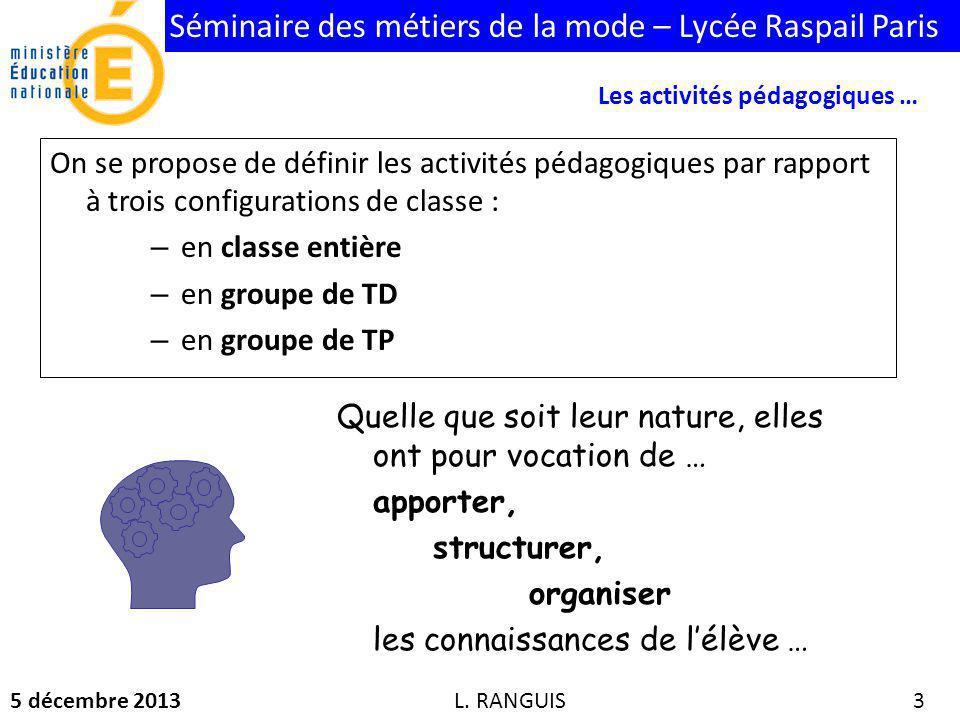 Séminaire des métiers de la mode – Lycée Raspail Paris 5 décembre 2013 3 L.