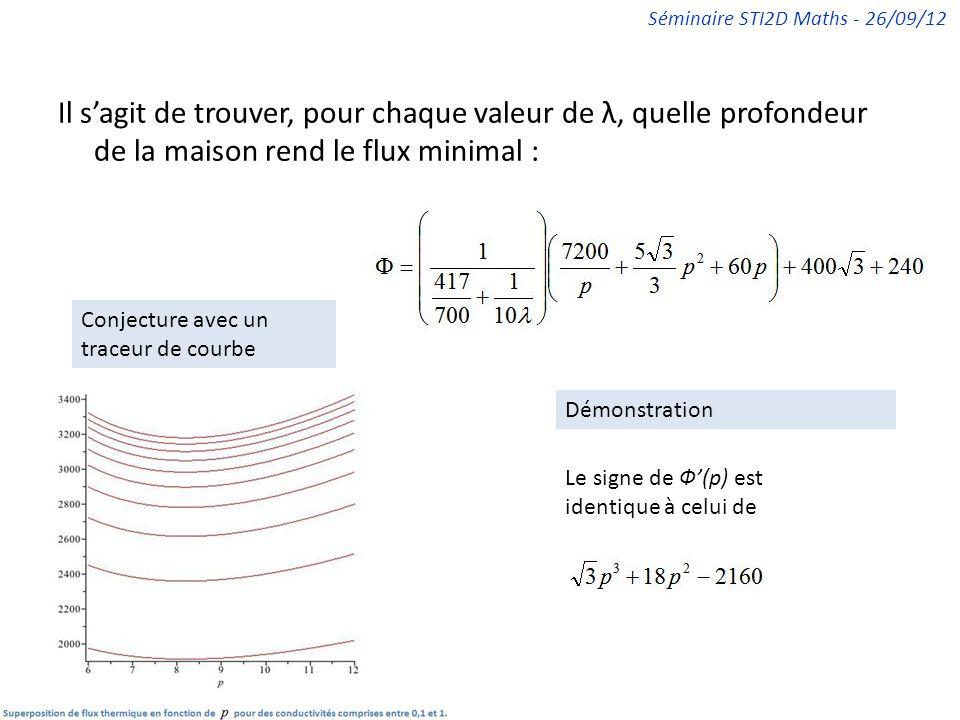 Il sagit de trouver, pour chaque valeur de λ, quelle profondeur de la maison rend le flux minimal : Conjecture avec un traceur de courbe Démonstration Le signe de Ф(p) est identique à celui de Séminaire STI2D Maths - 26/09/12
