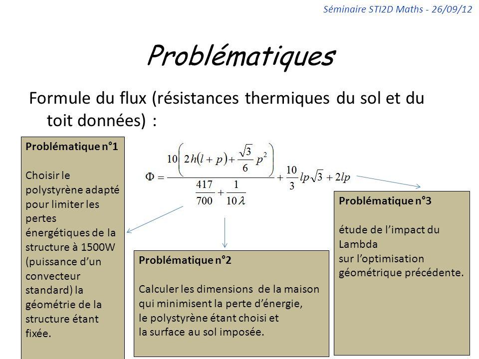 Problématiques Formule du flux (résistances thermiques du sol et du toit données) : Problématique n°1 Choisir le polystyrène adapté pour limiter les pertes énergétiques de la structure à 1500W (puissance dun convecteur standard) la géométrie de la structure étant fixée.