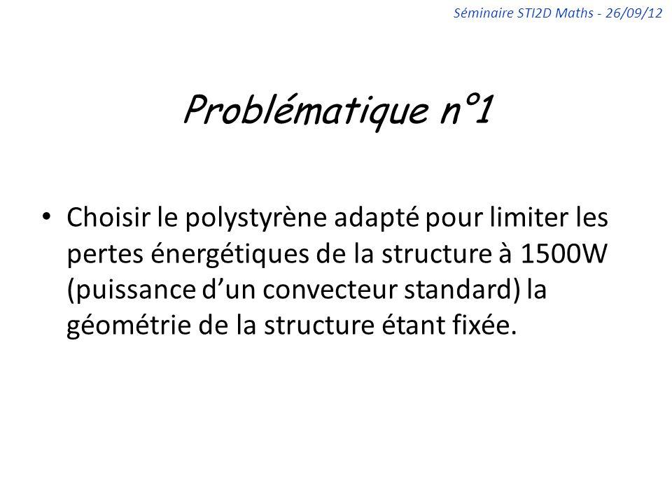 Problématique n°1 Choisir le polystyrène adapté pour limiter les pertes énergétiques de la structure à 1500W (puissance dun convecteur standard) la géométrie de la structure étant fixée.