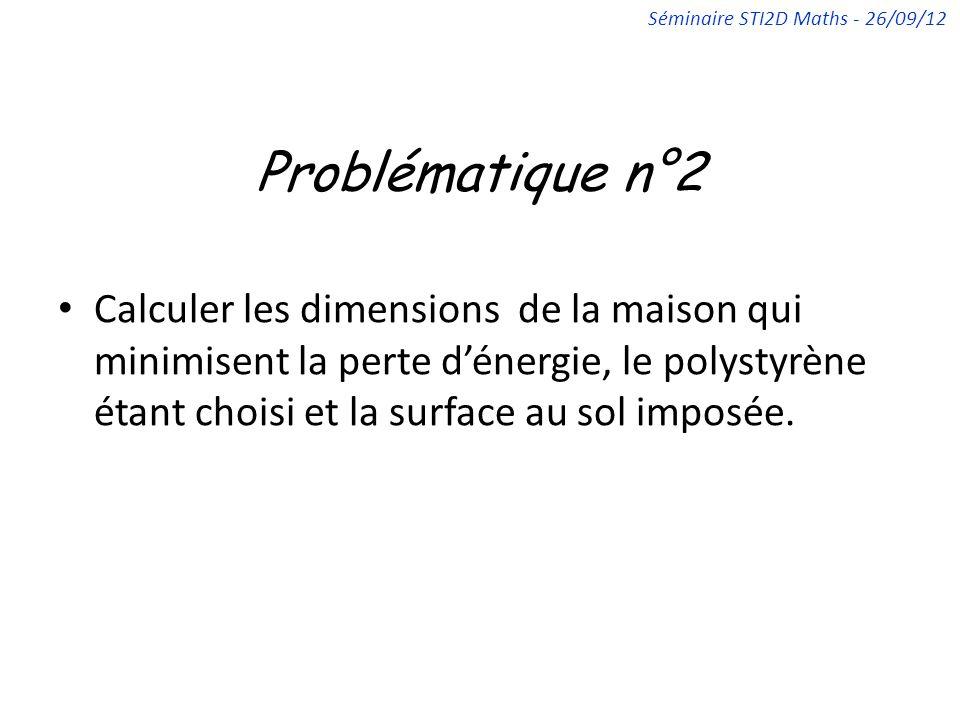 Problématique n°2 Calculer les dimensions de la maison qui minimisent la perte dénergie, le polystyrène étant choisi et la surface au sol imposée. Sém