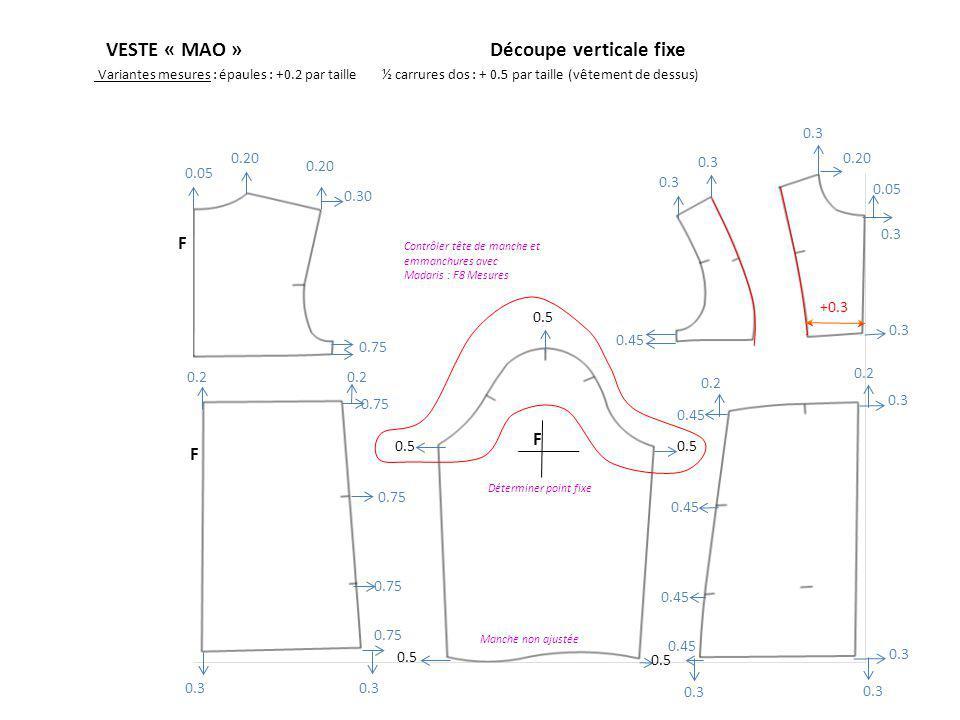 VESTE « MAO »Découpe verticale fixe Variantes mesures : épaules : +0.2 par taille½ carrures dos : + 0.5 par taille (vêtement de dessus) +0.3 0.3 F F 0