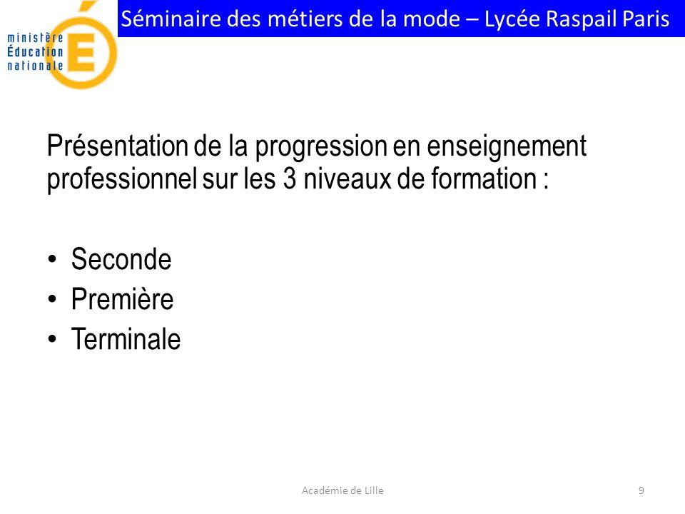 Séminaire des métiers de la mode – Lycée Raspail Paris Présentation de la progression en enseignement professionnel sur les 3 niveaux de formation : Seconde Première Terminale 9Académie de Lille