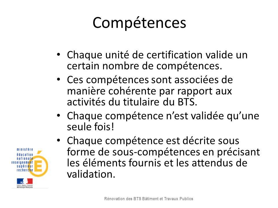 Compétences Chaque unité de certification valide un certain nombre de compétences. Ces compétences sont associées de manière cohérente par rapport aux