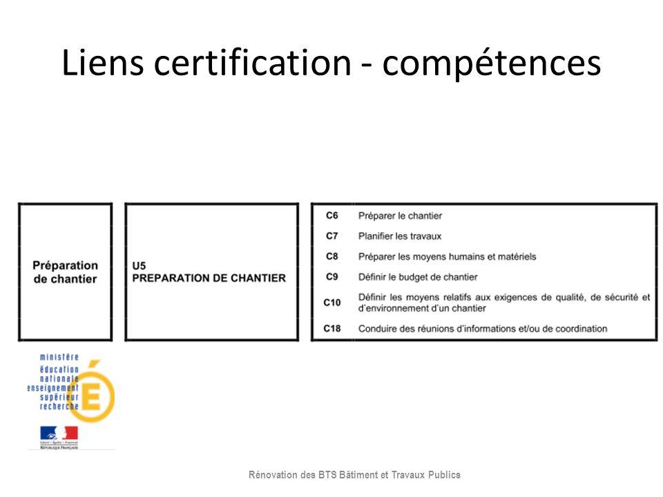 Liens certification - compétences Rénovation des BTS Bâtiment et Travaux Publics