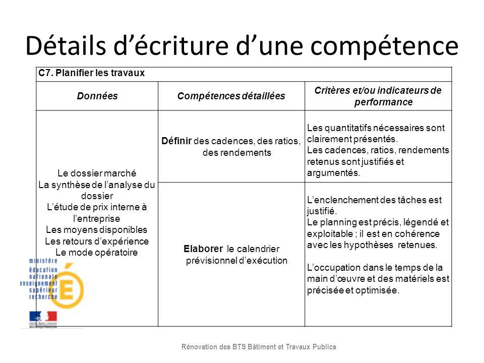 Détails décriture dune compétence Rénovation des BTS Bâtiment et Travaux Publics C7. Planifier les travaux DonnéesCompétences détaillées Critères et/o