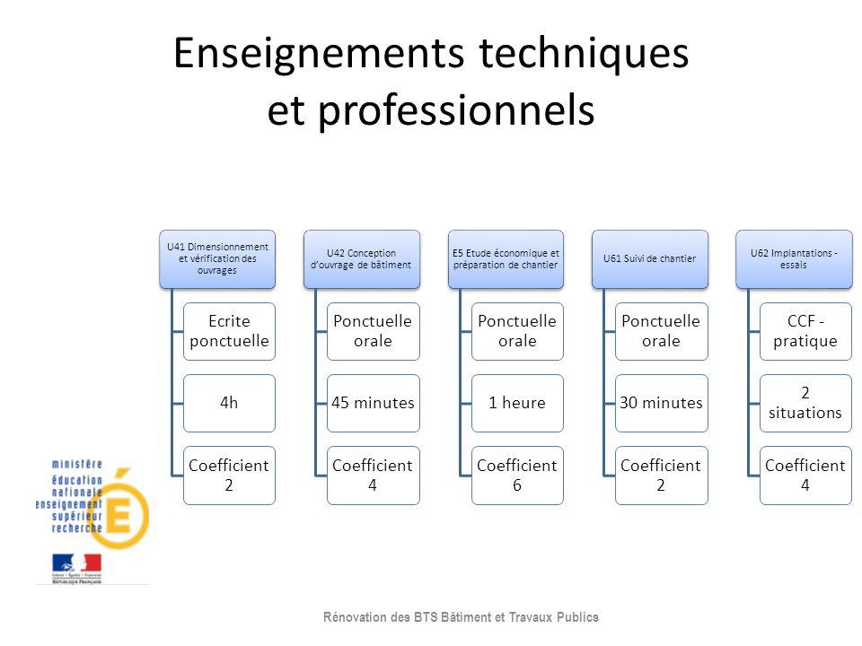 Enseignements techniques et professionnels U41 Dimensionnement et vérification des ouvrages Ecrite ponctuelle 4h Coefficient 2 U42 Conception douvrage