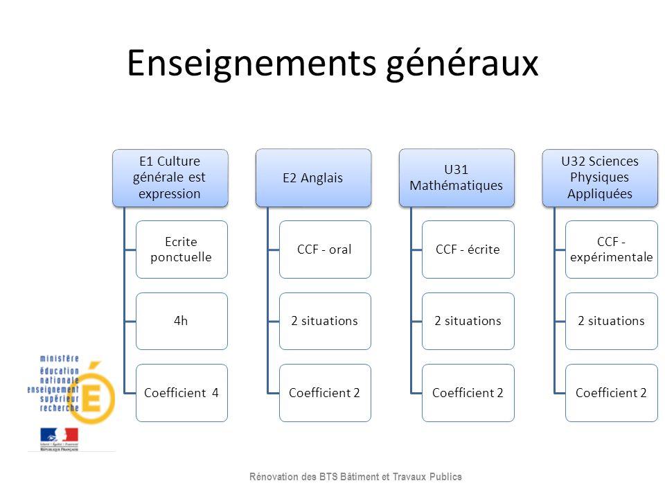 Enseignements généraux E1 Culture générale est expression Ecrite ponctuelle 4hCoefficient 4 E2 Anglais CCF - oral2 situationsCoefficient 2 U31 Mathéma