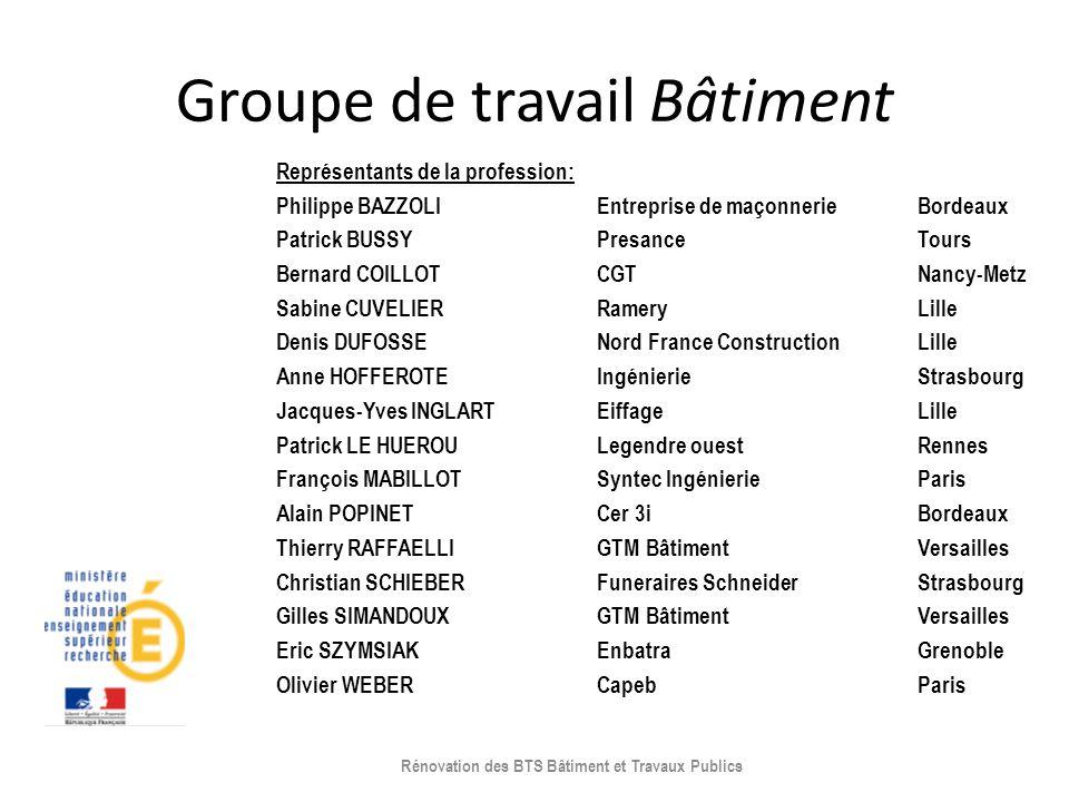 Groupe de travail Bâtiment Représentants de la profession: Philippe BAZZOLI Entreprise de maçonnerieBordeaux Patrick BUSSYPresanceTours Bernard COILLO