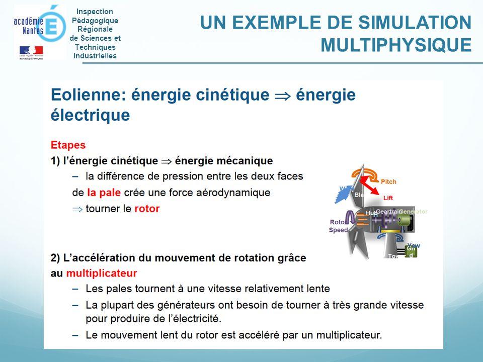 Inspection Pédagogique Régionale de Sciences et Techniques Industrielles UN EXEMPLE DE SIMULATION MULTIPHYSIQUE