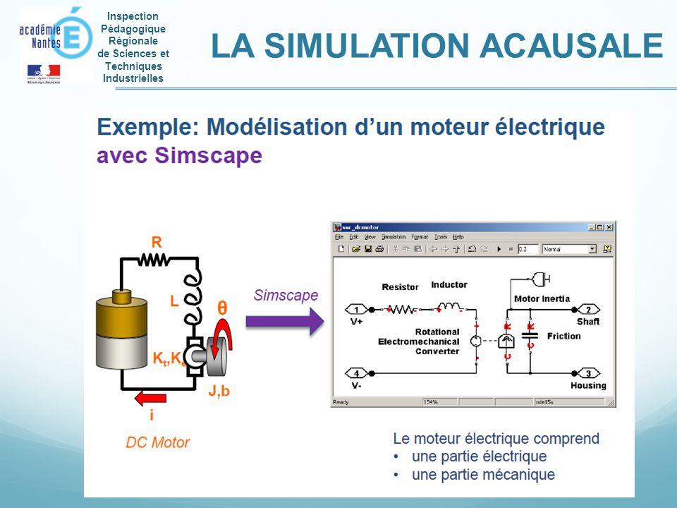 Inspection Pédagogique Régionale de Sciences et Techniques Industrielles LA SIMULATION ACAUSALE