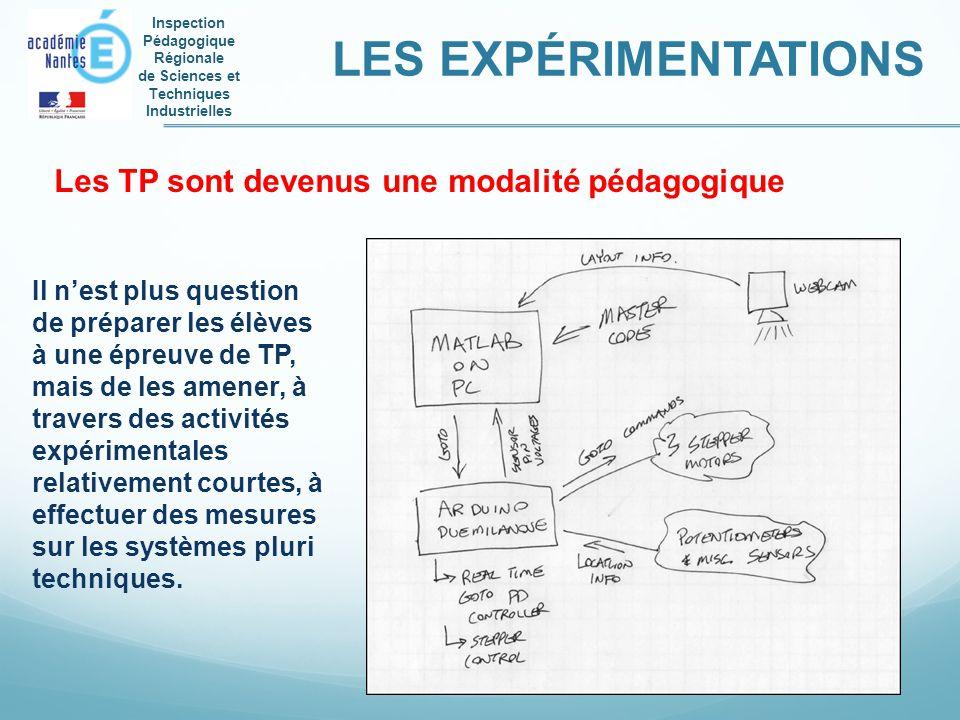 Inspection Pédagogique Régionale de Sciences et Techniques Industrielles LES EXPÉRIMENTATIONS Les TP sont devenus une modalité pédagogique Il nest plu