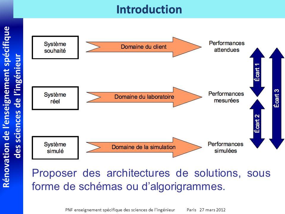Rénovation de lenseignement spécifique des sciences de lingénieur PNF enseignement spécifique des sciences de lingénieur Paris 27 mars 2012 Proposer des architectures de solutions, sous forme de schémas ou dalgorigrammes.