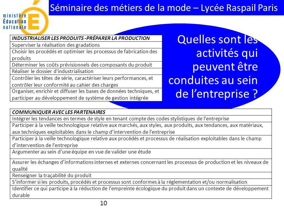 Séminaire des métiers de la mode – Lycée Raspail Paris 10 Quelles sont les activités qui peuvent être conduites au sein de lentreprise ? INDUSTRIALISE