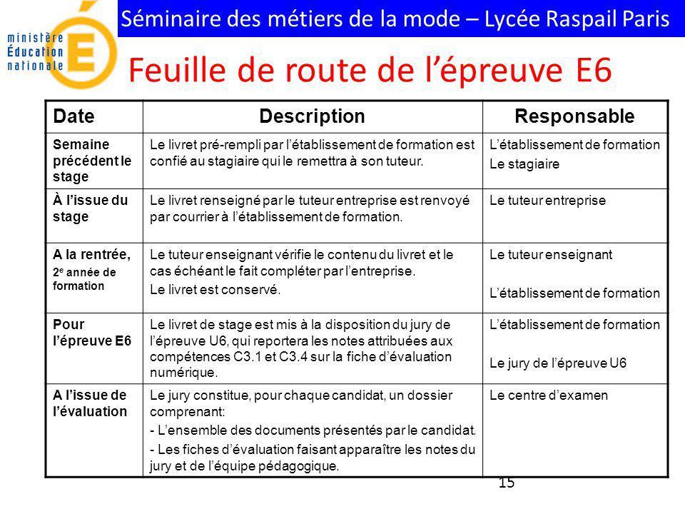 Séminaire des métiers de la mode – Lycée Raspail Paris Feuille de route de lépreuve E6 DateDescriptionResponsable Semaine précédent le stage Le livret