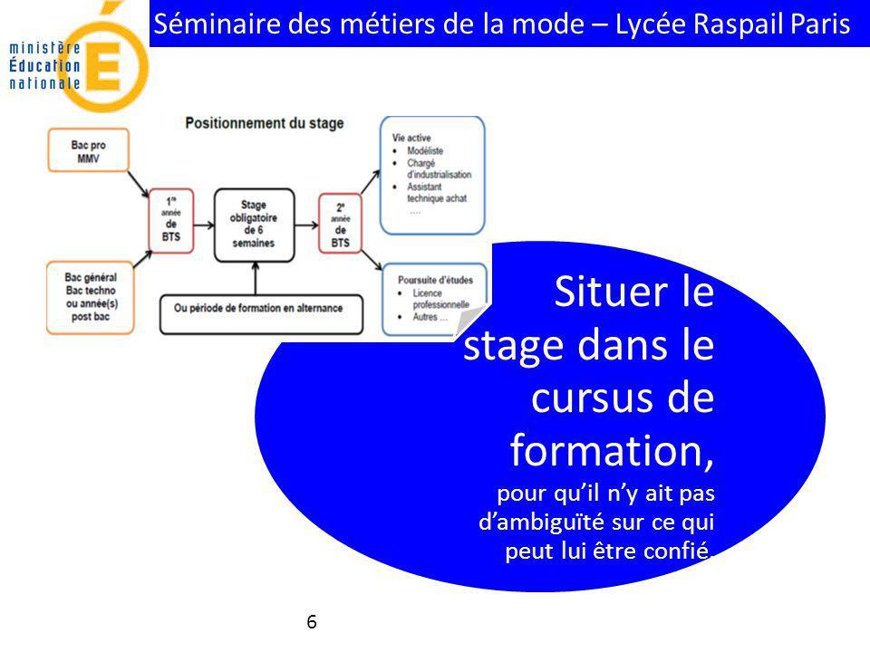 Séminaire des métiers de la mode – Lycée Raspail Paris Situer le stage dans le cursus de formation, pour quil ny ait pas dambiguïté sur ce qui peut lu