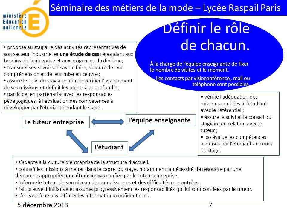 Séminaire des métiers de la mode – Lycée Raspail Paris 5 décembre 20137 Définir le rôle de chacun. À la charge de léquipe enseignante de fixer le nomb