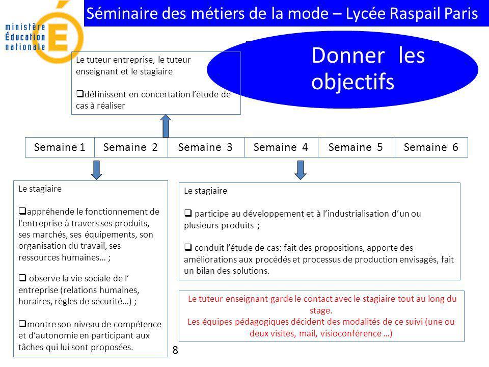 Séminaire des métiers de la mode – Lycée Raspail Paris Donner les objectifs 8 Semaine 1 Le stagiaire appréhende le fonctionnement de l'entreprise à tr