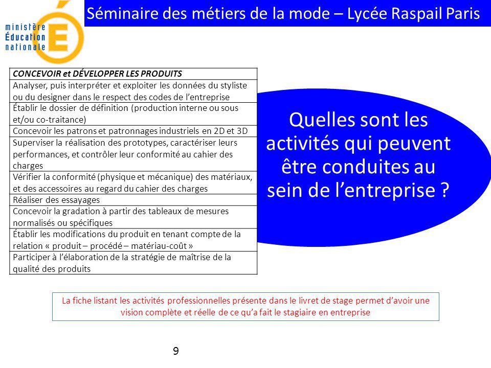 Séminaire des métiers de la mode – Lycée Raspail Paris 9 Quelles sont les activités qui peuvent être conduites au sein de lentreprise ? CONCEVOIR et D