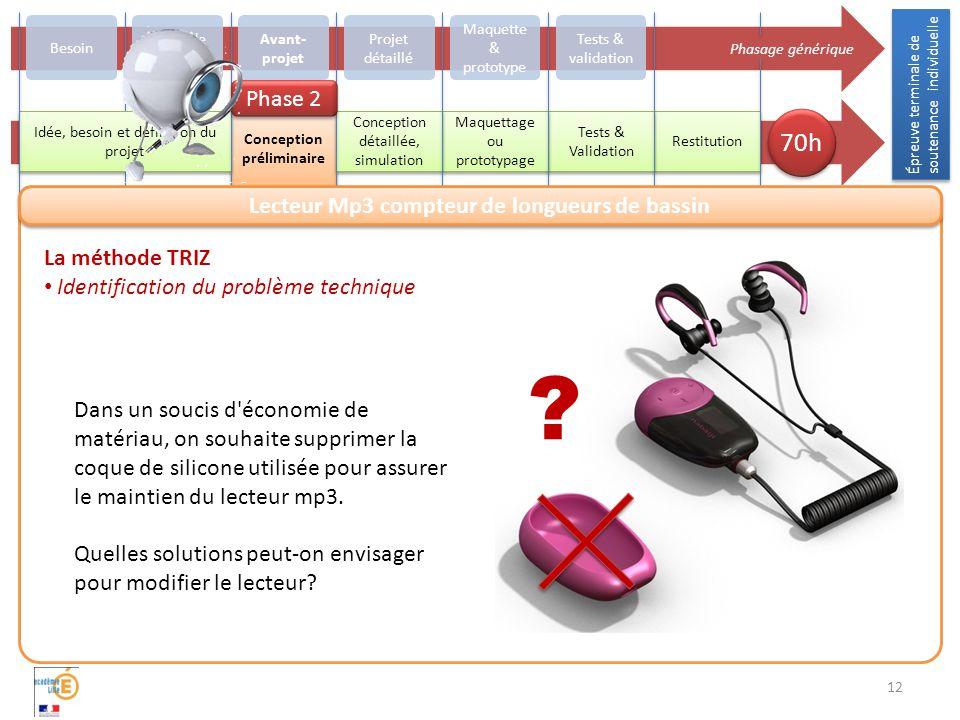 12 La méthode TRIZ Identification du problème technique Dans un soucis d économie de matériau, on souhaite supprimer la coque de silicone utilisée pour assurer le maintien du lecteur mp3.
