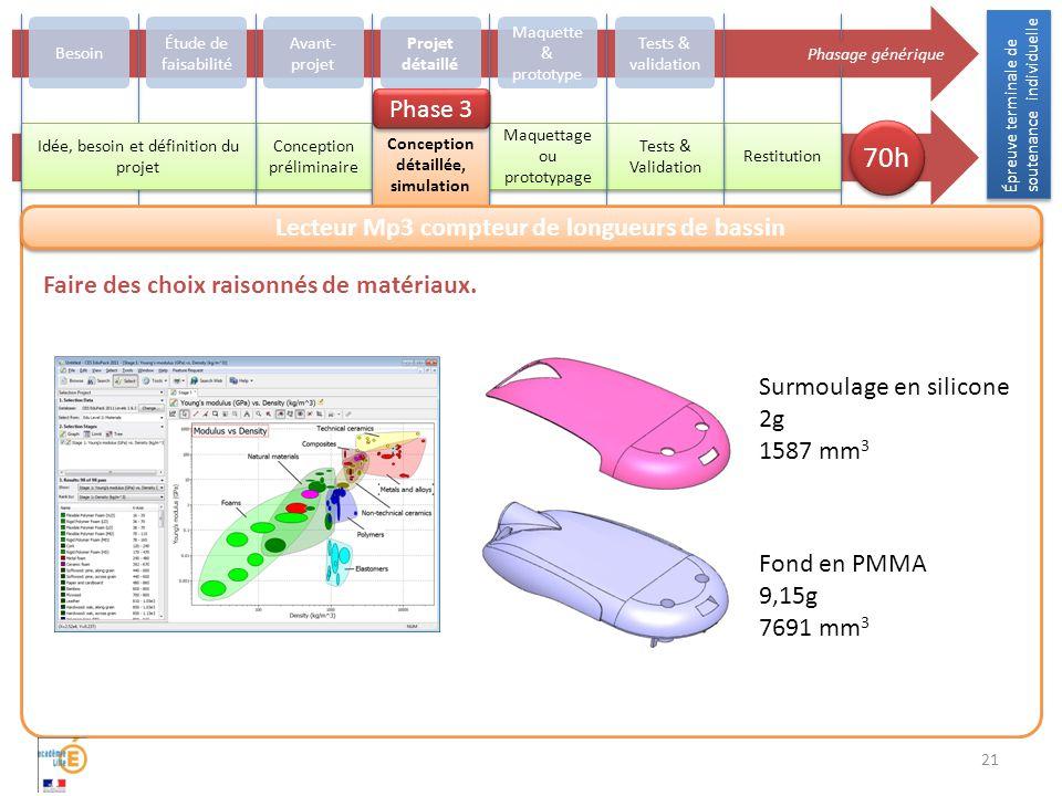 21 Surmoulage en silicone 2g 1587 mm 3 Fond en PMMA 9,15g 7691 mm 3 Faire des choix raisonnés de matériaux.