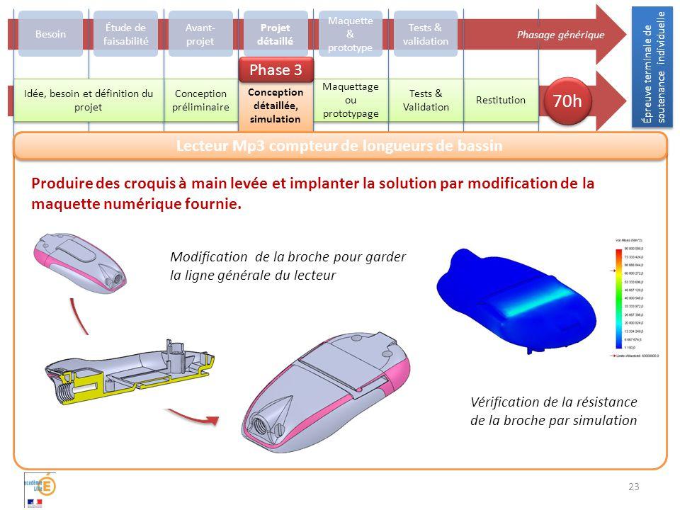 23 Produire des croquis à main levée et implanter la solution par modification de la maquette numérique fournie.