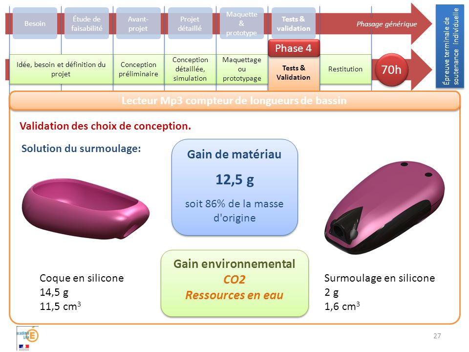 27 validation des choix de conception. solution du surmoulage