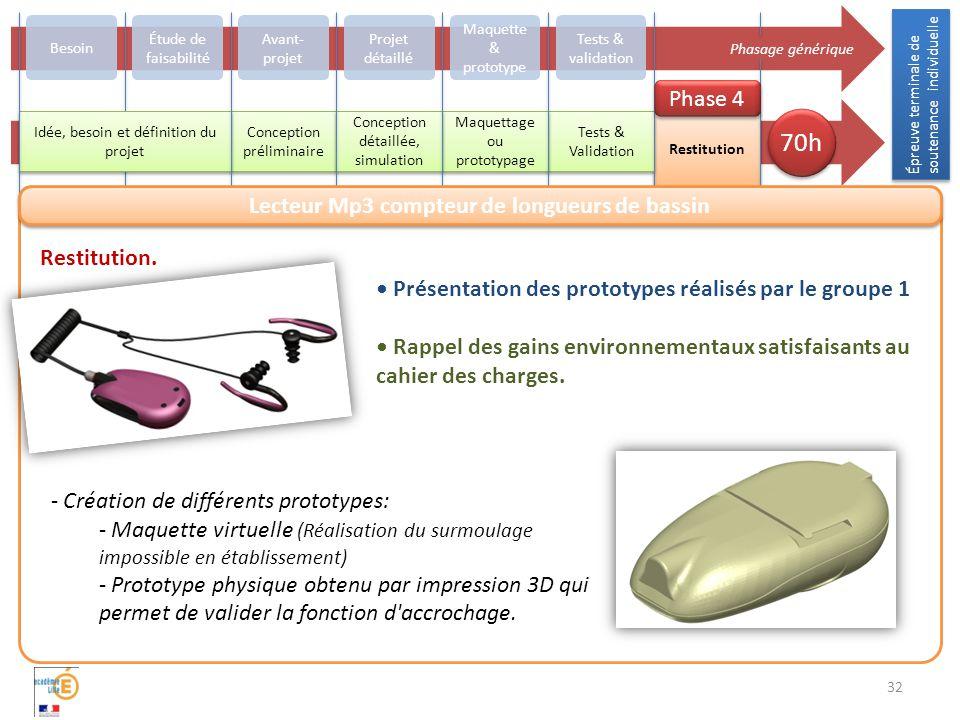 32 Présentation des prototypes réalisés par le groupe 1 Rappel des gains environnementaux satisfaisants au cahier des charges.