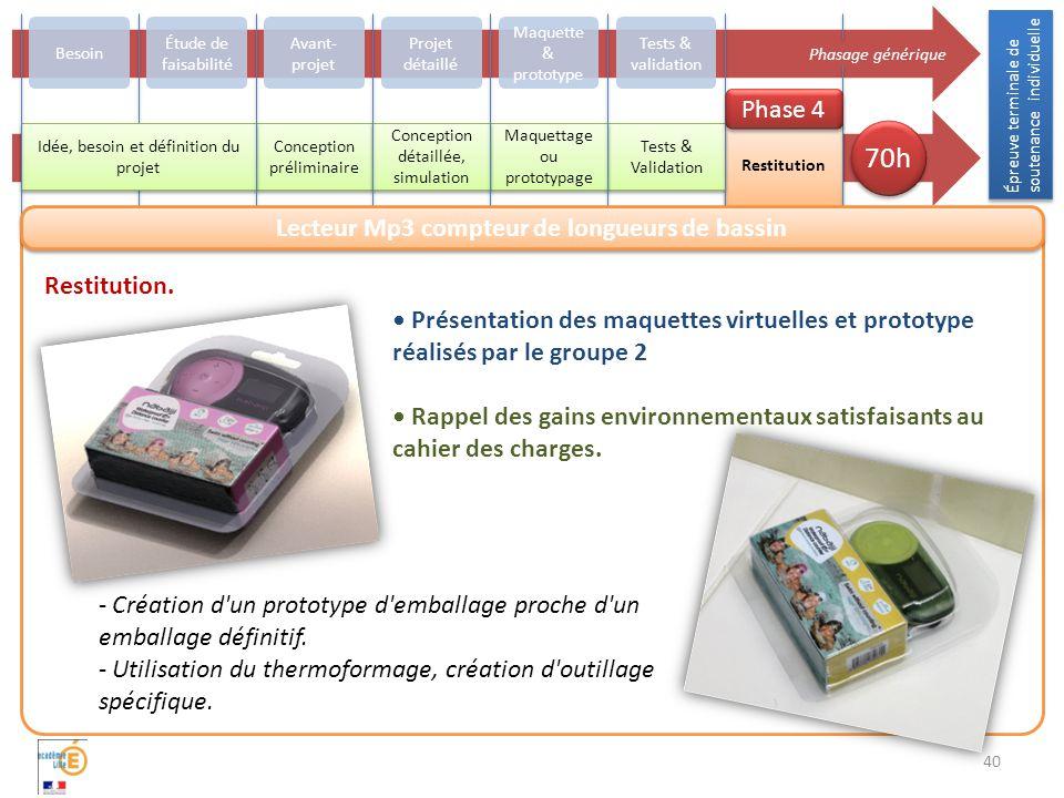 40 Présentation des maquettes virtuelles et prototype réalisés par le groupe 2 Rappel des gains environnementaux satisfaisants au cahier des charges.