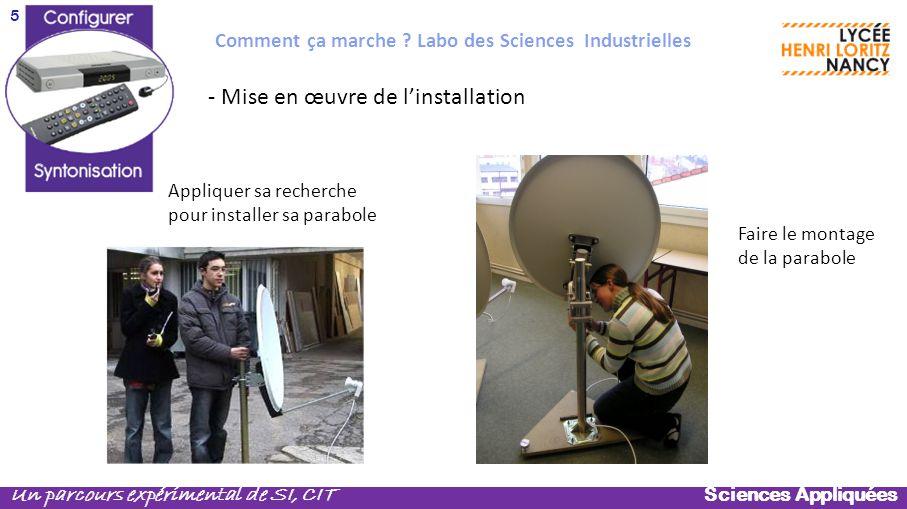 Sciences Appliquées Un parcours expérimental de SI, CIT - Mise en œuvre de linstallation Faire le montage de la parabole Comment ça marche ? Labo des