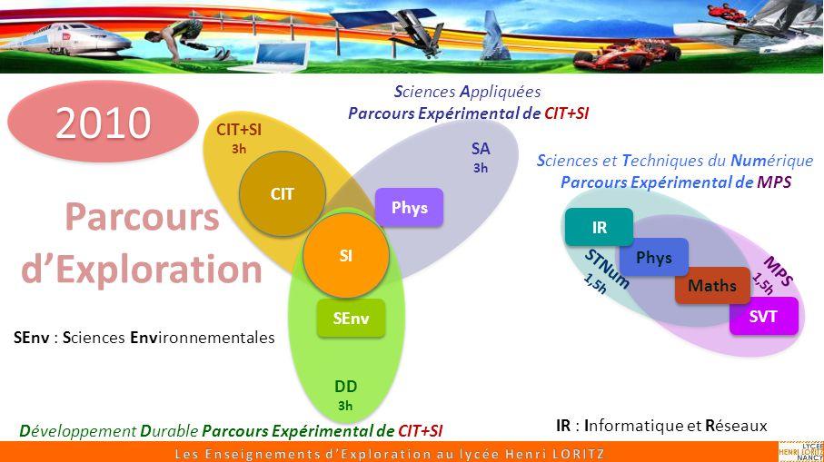 Sciences Appliquées Un parcours expérimental de SI, CIT CIT CIT+SI 3h SVT MPS 1,5h Maths Phys SA 3h Phys Sciences Appliquées Parcours Expérimental de