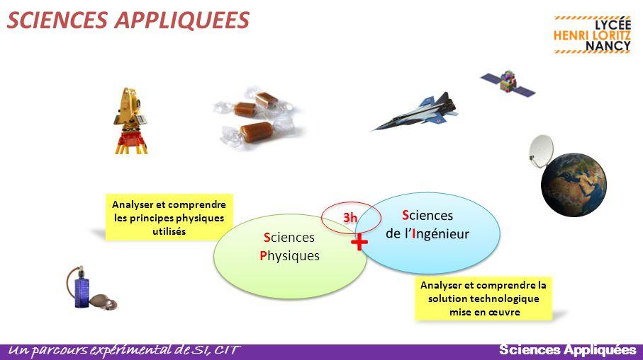 Sciences Appliquées Un parcours expérimental de SI, CIT Analyser et comprendre la solution technologique mise en œuvre Analyser et comprendre les prin