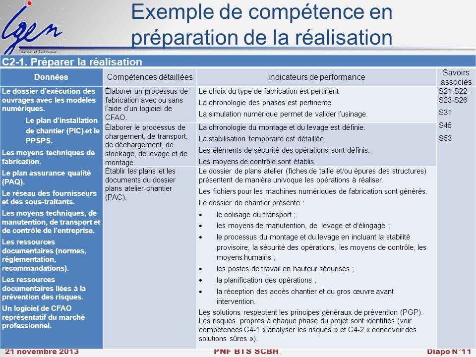 21 novembre 2013 PNF BTS SCBH Diapo N° 11 Exemple de compétence en préparation de la réalisation C2-1.