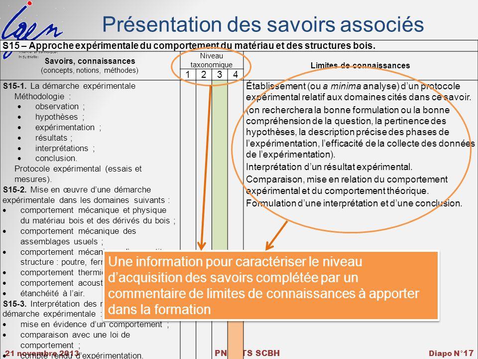 21 novembre 2013 PNF BTS SCBH Diapo N° 17 Présentation des savoirs associés S15 – Approche expérimentale du comportement du matériau et des structures bois.