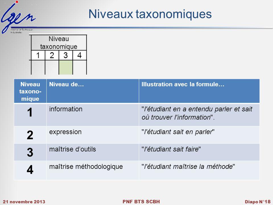 21 novembre 2013 PNF BTS SCBH Diapo N° 18 Niveaux taxonomiques Niveau taxono- mique Niveau de…Illustration avec la formule… 1 information l étudiant en a entendu parler et sait où trouver l information .